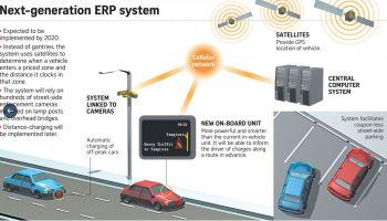 สิงคโปร์เตรียมใช้ระบบ Satellite-based Electronic Road Pricing System เช็คการเคลื่อนไหวรถยนต์พร้อมกำหนดค่าผ่านใหม่ทั้งระบบ