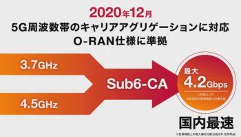 Docomo ใจเด็ด วางโครงข่ายใหม่ Flash 5G ความเร็วระดับ 4.2 Gbps ผ่าน 3 ความถี่