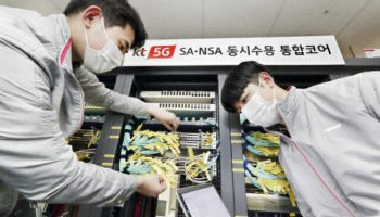 KT  ติดตั้งโครงข่าย 5G NSA/SA Dual Mode พร้อมกันทั่วประเทศ ด้วยโซลูชันใหม่ CUPS ควบคุมสัญญาณ 8 แห่ง