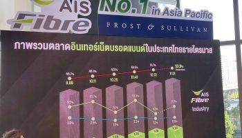 AIS Fibre ปี 2564 ตั้งเป้าขึ้นเป็นเบอร์ 3 ของตลาด ลุยเน็ตบ้าน 2 Gbps ผนึกงานขายร่วมไปรษณีย์ไทย คาดรายได้เกิน 7 พันล้านบาท