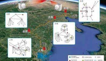 จีน ลุยป้องกันแฮกเกอร์บนฟ้า ขนกลุ่มดาวเทียม Micius Fiber พิเศษที่มีจำนวนสูงถึง 700 เส้น ระยะทาง 2,000 กิโลเมตร