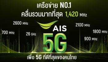 AIS 5G เปิดตัวคลื่น 26 GHz รองรับเลเซอร์โรงงานความเร็ว Multi Gbps  เดินหน้านำ 5G ยกระดับภาคอุตสาหกรรมแต่ไม่ทิ้งขยายเครือข่ายคนต่างจังหวัด
