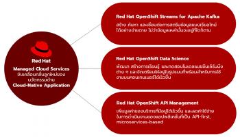 เร้ดแฮท เปิดตัวบริการใหม่ Managed Cloud Services ขับเคลื่อนคลื่นลูกใหม่ของนวัตกรรมด้าน Cloud-Native Application