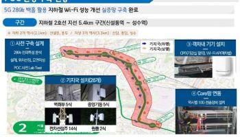 เกาหลีใต้ ใช้ 5G ย่าน 28GHz ให้บริการ Wi-Fi ในขบวนรถไฟฟ้าใต้ดิน หลังพบเทคนิคพิเศษขยายความกว้างของความถี่ในอุโมงสำเร็จ