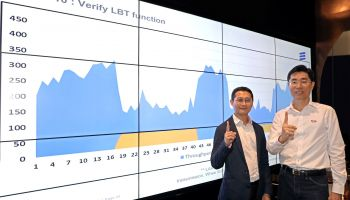 กสทช. ร่วมทดสอบเทคโนโลยี LAA ของทรูมูฟ เอช ครั้งแรกในไทย พิสูจน์ความพร้อมเข้าสู่ยุค 5G