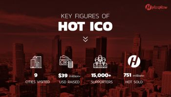 HotNow อัปเดตแอพใหม่ พร้อมส่งเงินดิจิทัล HOT ซื้อขายบน Stellar Distributed Exchange