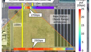 ญี่ปุ่นทดสอบ 5G ย่าน 28 GHz ในขณะรถยนต์เคลื่อนที่ พบระยะต่ำกว่า 100 เมตร ทำความเร็วถึง 27 Gbps