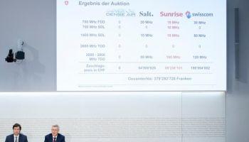 ผลประมูล5G... สวิตเซอร์แลนด์ ใช้เงินเพียง 11,799 ล้านบาท บนความถี่ 700 MHz , 1,400MHz และ 3.5GHz