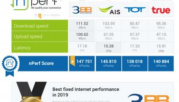 nPerf เผยผลทดสอบความเร็วอินเทอร์เน็ตบ้าน (Fixed Internet) ของประเทศไทย ปี 2019