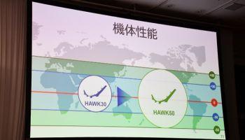 ก่อนปี 2566 HAWK30 เครื่องบินไร้คนขับ ให้บริการสถานี 4G และ 5G ลอยฟ้า ความเร็ว 1 Gbps
