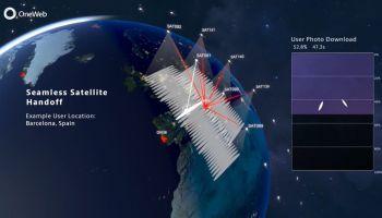 OneWeb ผู้ให้บริการเน็ตดาวเทียม 400 Mbps เจ้าของโปรเจ็กต์ 640 ดวง ติดเชื้อแล้วยื่นฟ้องล้มละลายตนเอง