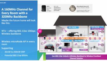 จีนเร่งการใช้งาน Wi-Fi 6 เต็มพิกัด คาดภายใน 3 ปี จะมีสัดส่วนการใช้งาน 90% เหตุเปลี่ยนเทคโนโลยีแบบอะนาล็อก