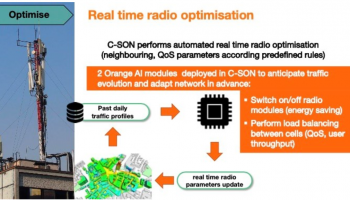 Orange ใช้ระบบ AI ผ่าน C-SON (centralized self-organized network) ควบคุมการจราจรโครงข่าย 18 ประเทศทั่วโลก
