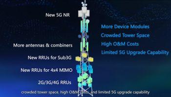 ครั้งแรกของโลก จีนพัฒนาเสาสัญญาณ Dual-Band ให้บริการทั้ง 3G/4G และ 5G บนคลื่น 3.5 GHz ความจุโครงข่าย 200 MHz