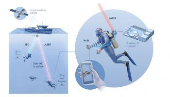 กำเนิดใหม่ WiFi laser system ระบบ Internet ใต้น้ำรับส่งข้อมูลได้ทั้ง 2 ทางด้วยเลเซอร์ พร้อมลุยระบบ MINO