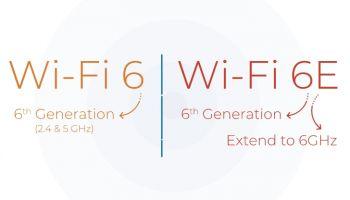 รู้จัก Wi-Fi 6E อีกขั้นของ WI-FI 6 บนความถี่ 6GHz พร้อมแนวทางการใช้งาน