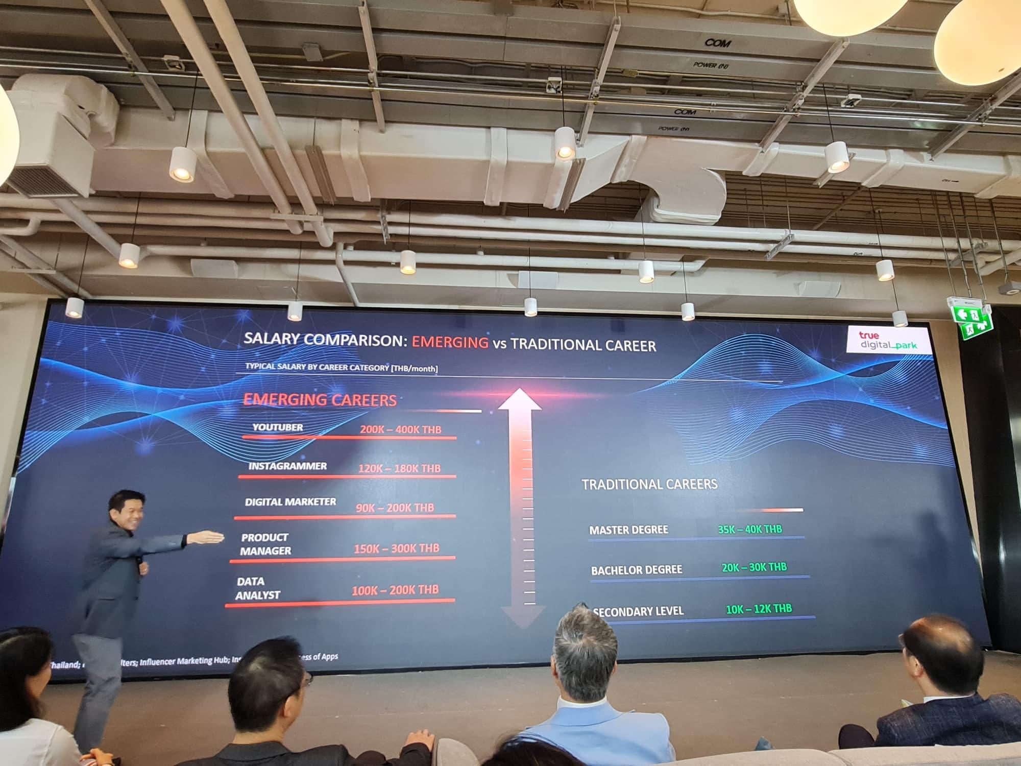 "True Digital Park เปิดตัว ""ศูนย์รวมสถาบันการเรียนรู้ด้านดิจิทัลระดับโลก""  House of Digital Academy แห่งแรกและแห่งเดียวในไทย"