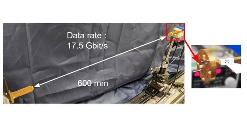 Softbank เตรียมนำร่อง 6G ได้ความเร็วสูง 17.5 Gbps ด้วยคลื่นความถี่ Terahertz เชื่อต้องใช้ระหว่างช่วงเปลี่ยนผ่าน