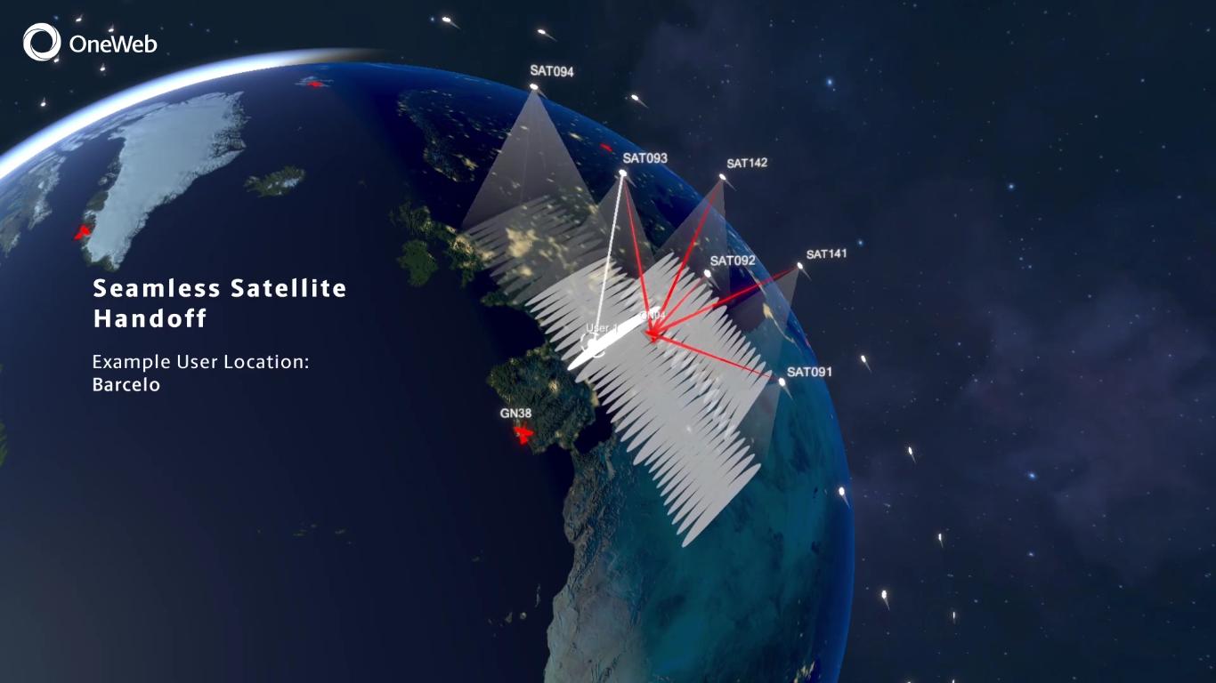 Softbank หอบเงินลงทุน 350 ล้านดอลลาร์ ทุ่มกลุ่มดาวเทียม OneWeb ยุติทดสอบ 700 MHz  (LTE Band 28) ใน Project Loon