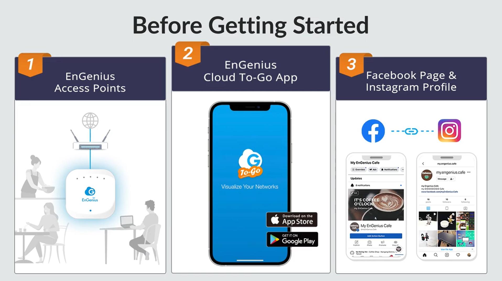 เหนือคู่แข่ง EnGenius จับมือ Facebook และ Instagram ล็อกอิน Wi-Fi 6 ในพริบตา ช่วยผู้ประกอบการ SME เพิ่มยอด LIKE PAGE
