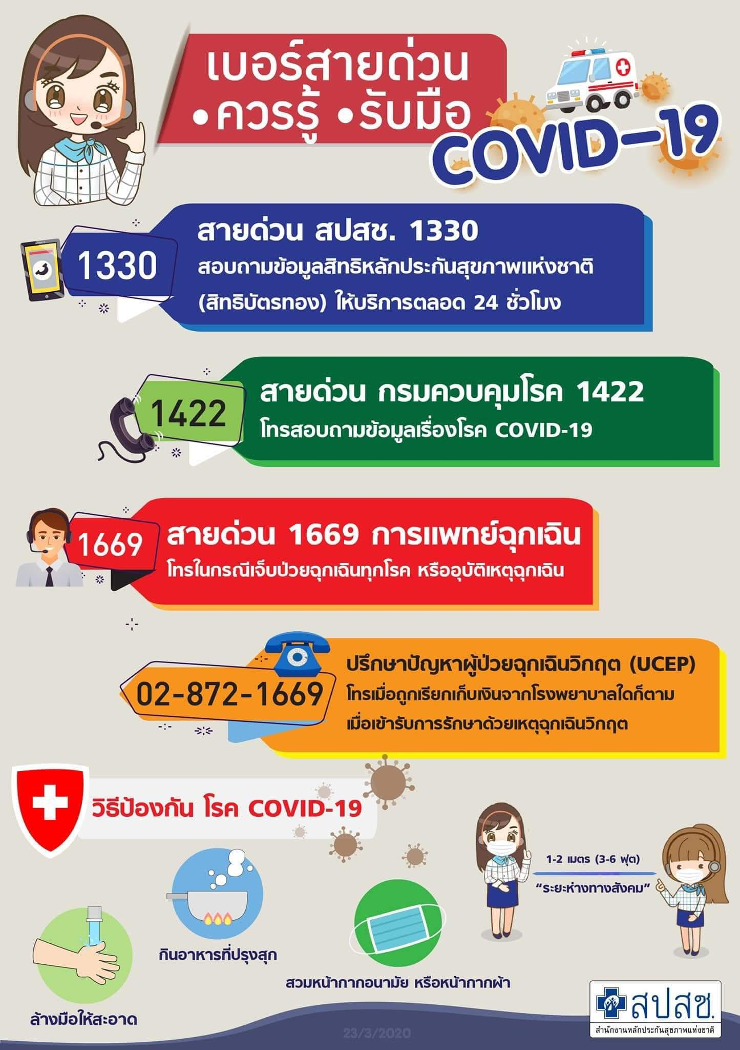 เอไอเอส ดีแทค ทรู และ NT ร่วมให้ลูกค้าโทรฟรีหมายเลขฉุกเฉิน 1668, 1669, 1330, 1422, 1323, 1646, 1506 และ 1111 พร้อมสายด่วนช่วยเหลืออื่นๆ ในวิกฤตโควิด-19 ได้แล้ววันนี้