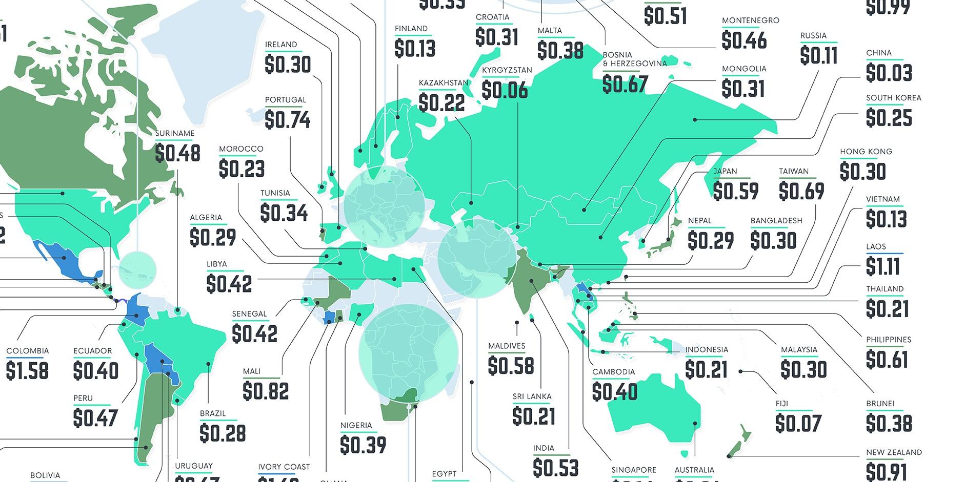 โปรมือถือถูกที่สุดในโลก... ประเทศอิสราเอลคว้าแชมป์ ขณะที่ไทยแพ้เวียดนาม ค่าบริการมือถือ 10GB ต่อ 1Mbps อยู่ที่ 0.21 เหรียญสหรัฐ