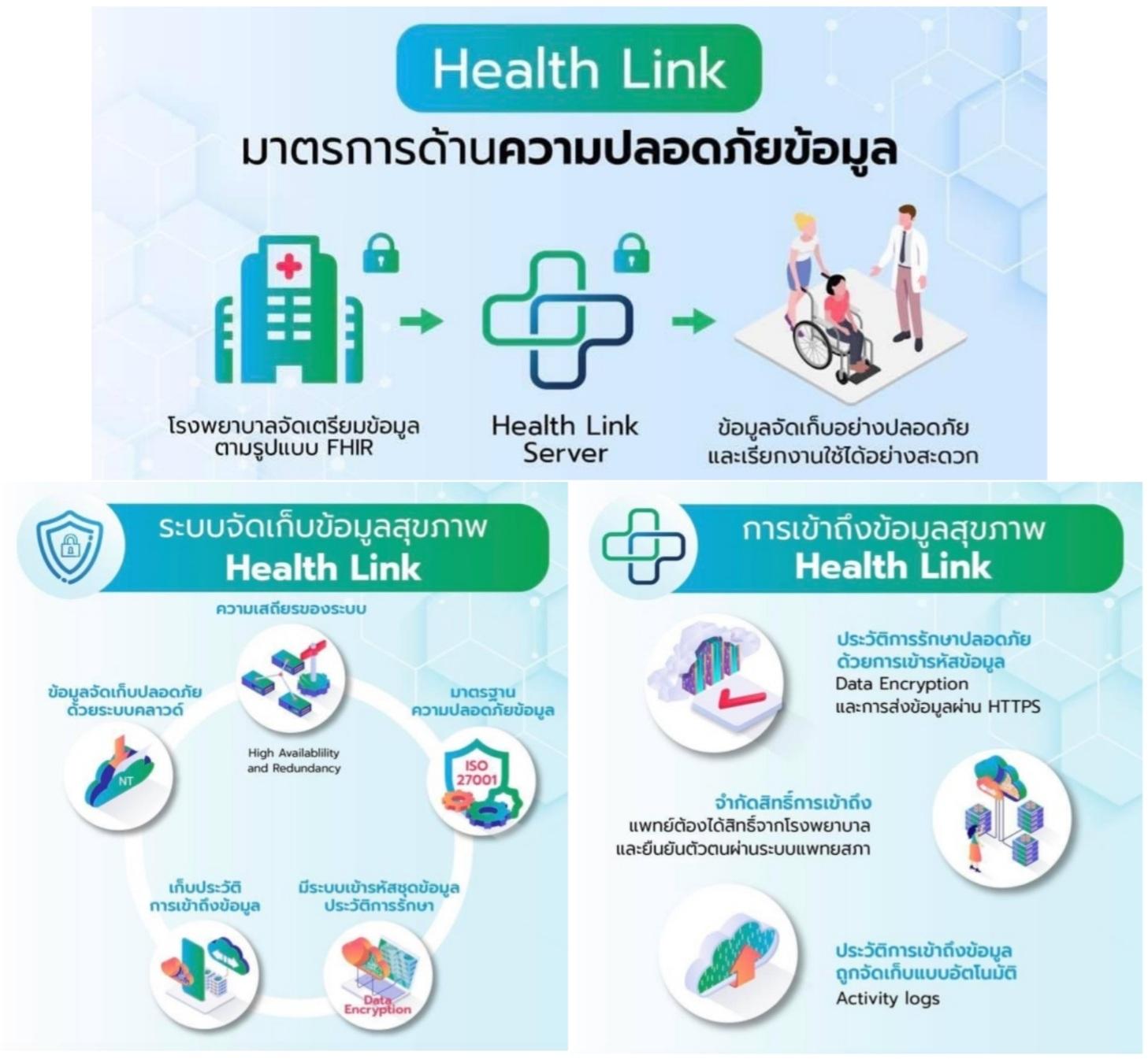 NT ผนึกความร่วมมือ GBDi เปิดตัวระบบ Health Link ตั้งเป้าใช้งาน 1 ล้านราย พร้อมเชื่อมโยงข้อมูลประวัติการรักษาผู้ป่วยทั่วประเทศจากรพ.รัฐและเอกชน