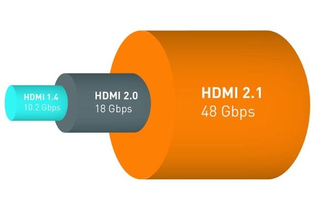 กล่อง IPTV และ Digital TV ต้องขยับ   มาตรฐานใหม่ HDMI eARC
